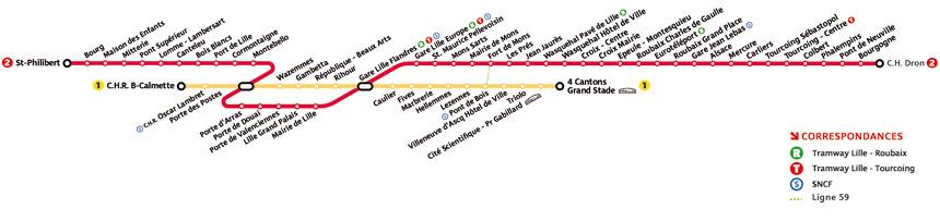 Plan de Metro de la Ville de Lille