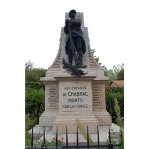 Commune de CHABRAC